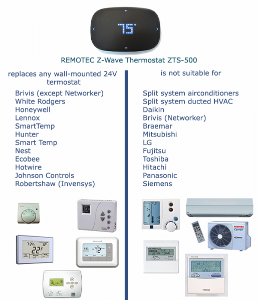 REMOTEC Z-Wave Thermostat ZTS-500