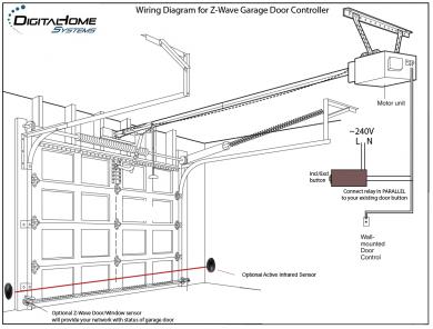 Garage door IRbeamsensor